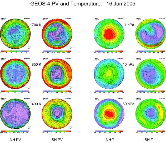 Stratospheric Potential Vorticity and Temperature plots