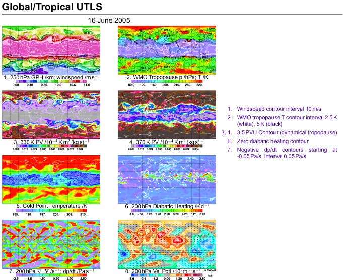 Upper tropospheric/lower stratospheric daily maps
